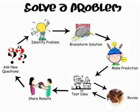 Write problem solution essay ppt - Choose 100 Authentic