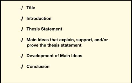 HOW TO WRITE A CONCLUSION FOR AN ESSAY - Essay Writing Service